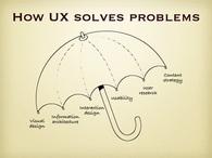 essai2_how-ux-solves-problems.jpg