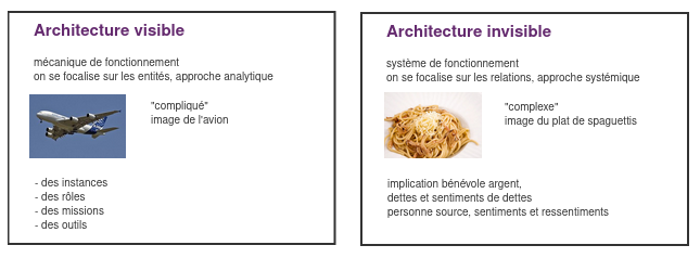 image Architectures.png (47.1kB)
