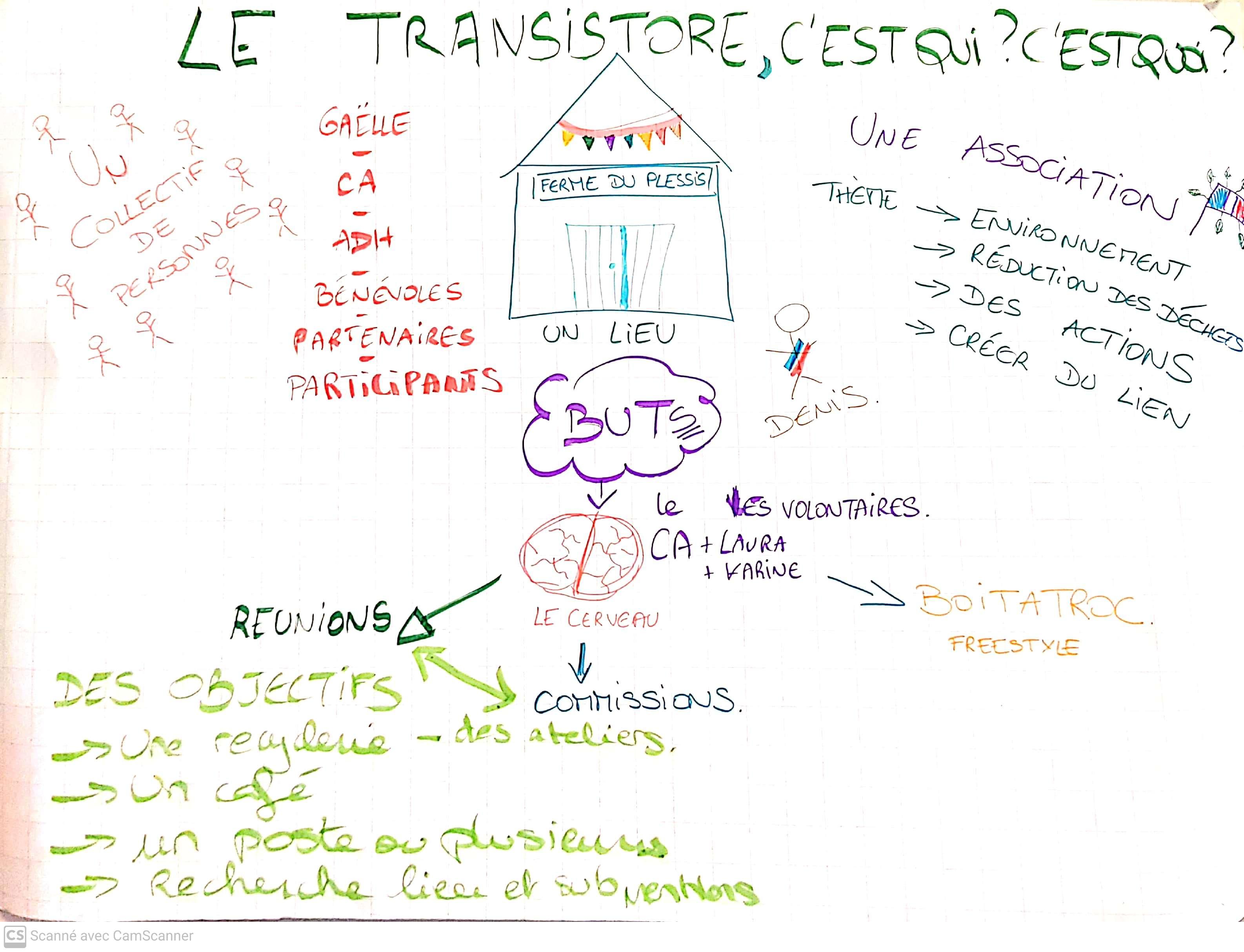 image Transistore_20_fvrier_21_1.jpg (0.3MB)